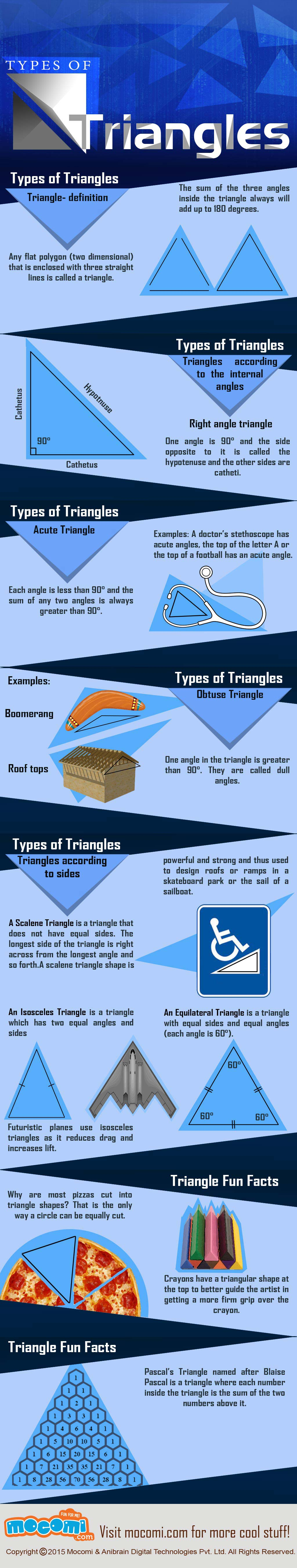 Types Of Triangles And Their Properties