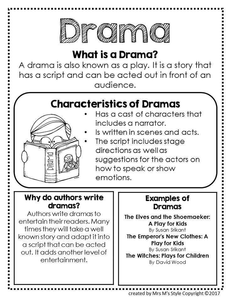 Image Result For Stage Direction Cheat Sheet Printable