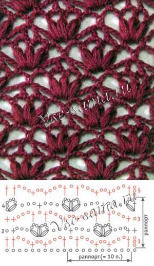 вязание крючком ажурный шаль