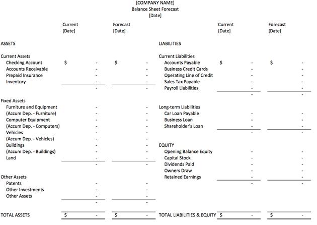 balance sheet examplepng 630446 pixels