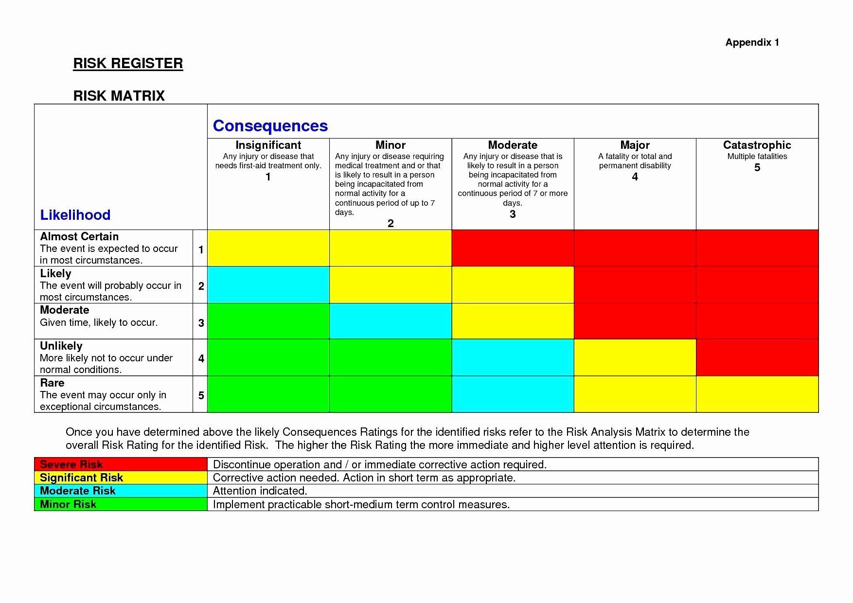 Inspirational risk assessment matrix template excel