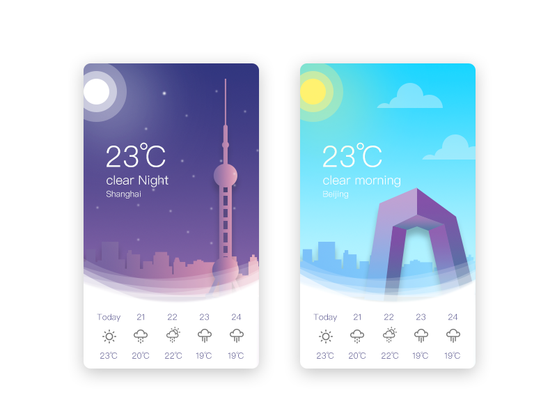 Weather by lundyLiu