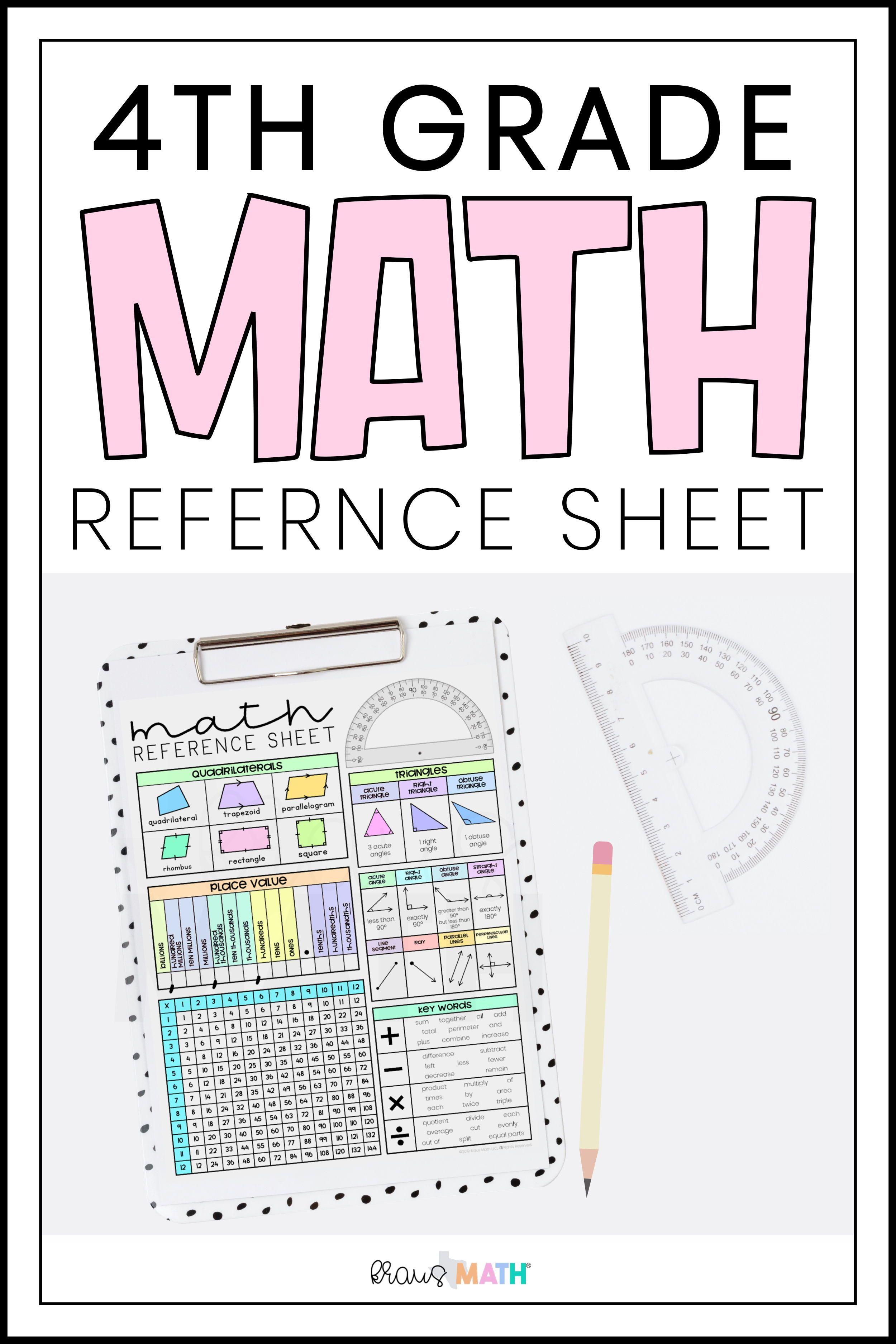 4th Grade Math Reference Sheet