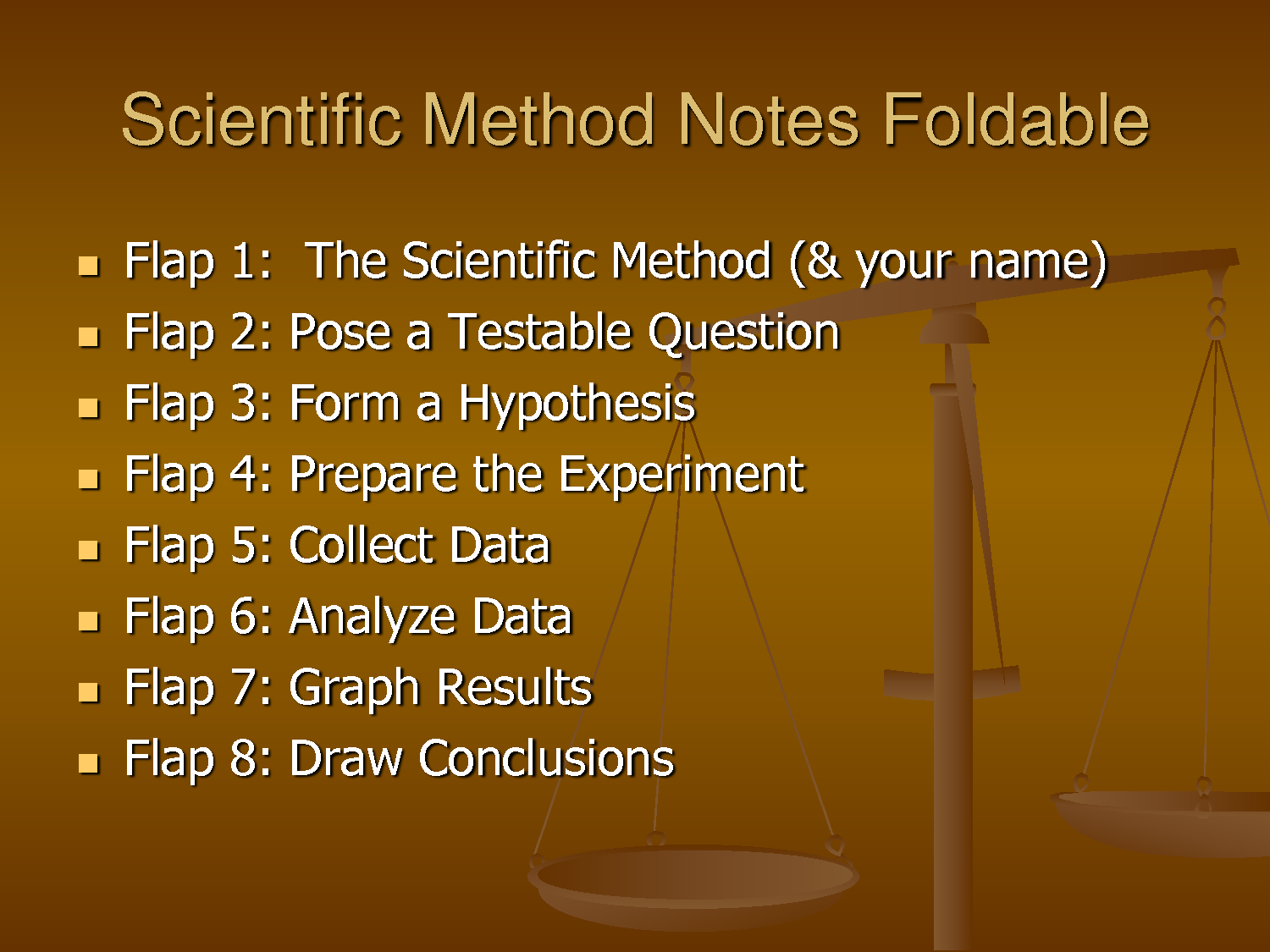 Foldables For Scientific Method