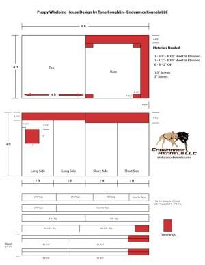 Puppy Whelping House Design Plans Materials Dog House Plans Build A Dog House Dog House