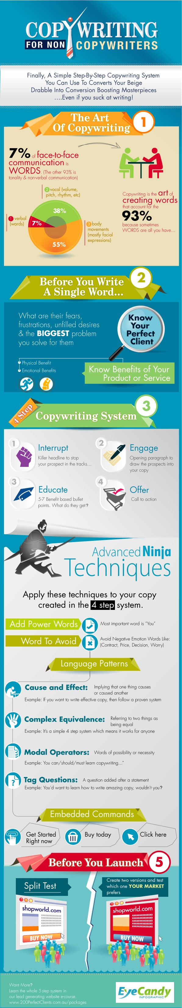 Copy Writing for Non Copywriters