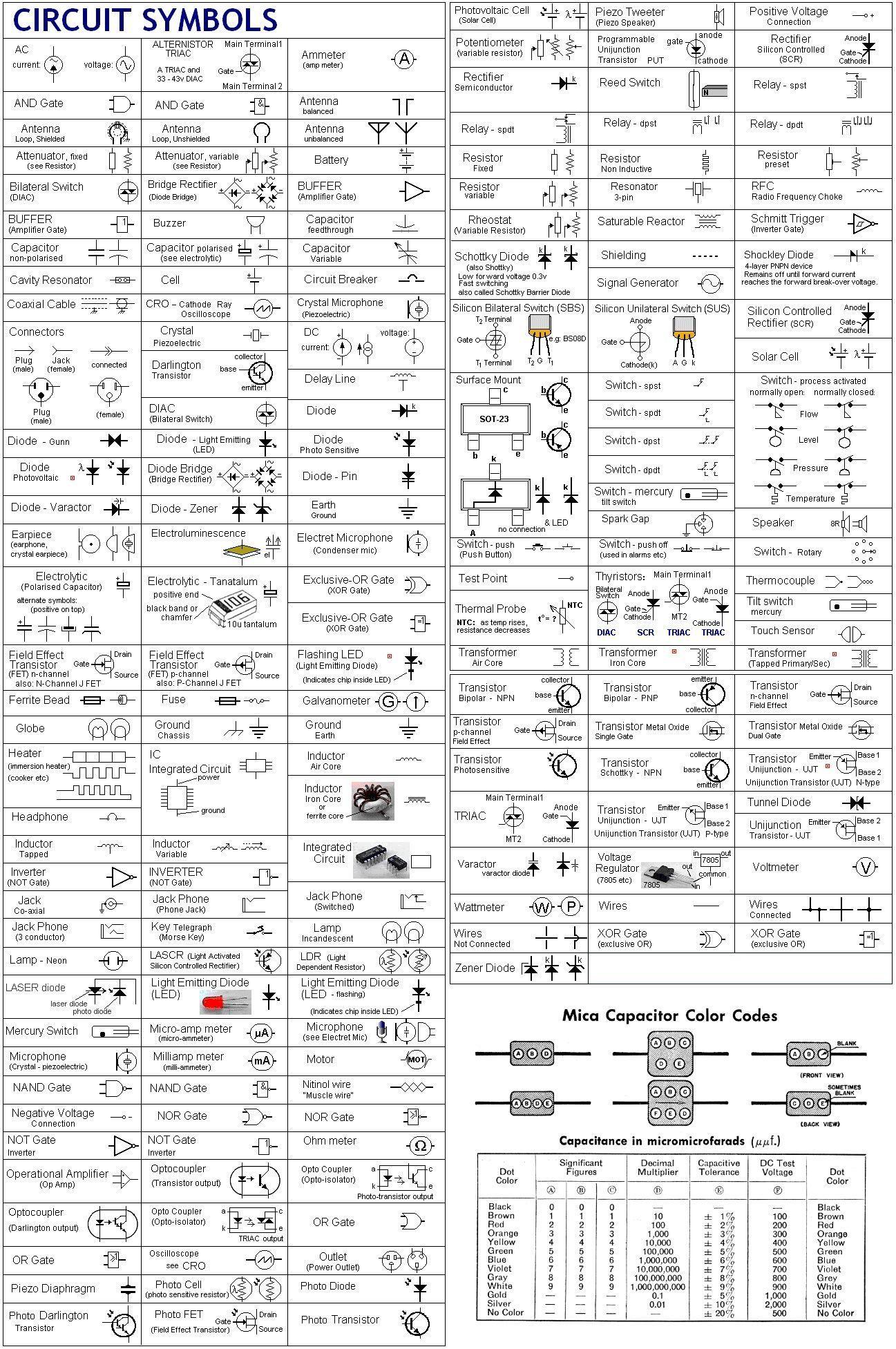 Schematic Symbols Chart