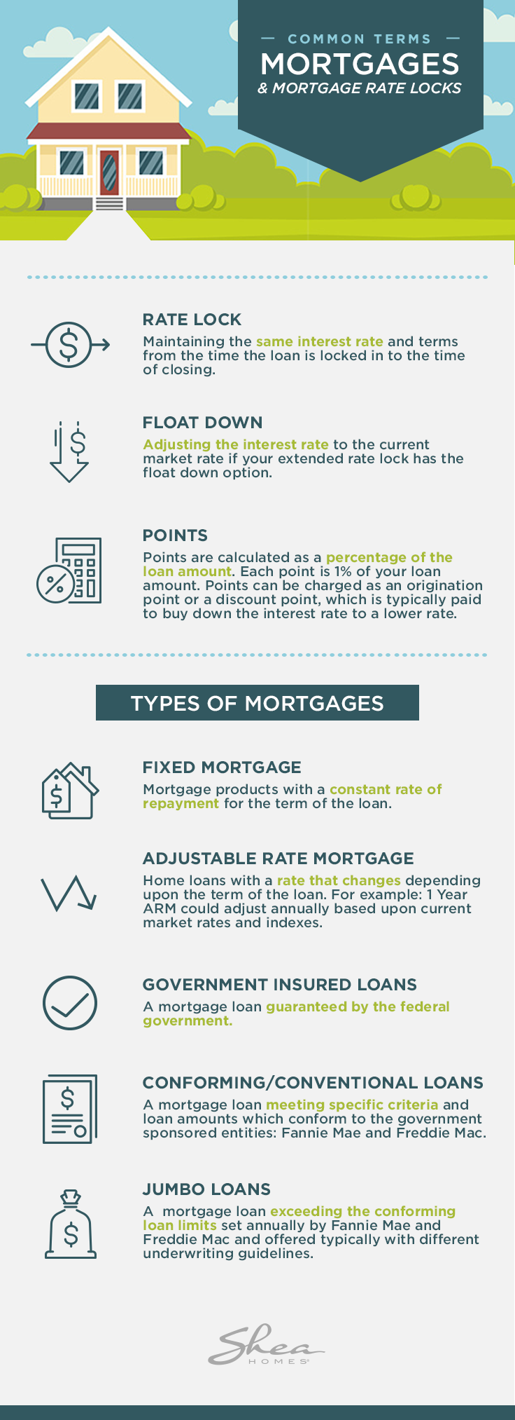 Exploring Your New Home Financing Options Keep These Mortgage Terms Handy To Stay In The Know Throughout The Process Mortgage Home Financing Mortgage Rates