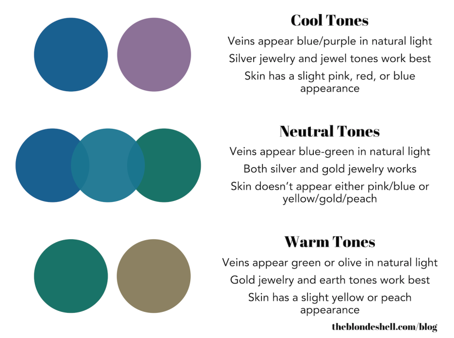 Understanding Your Skin Tone and Undertones Skin