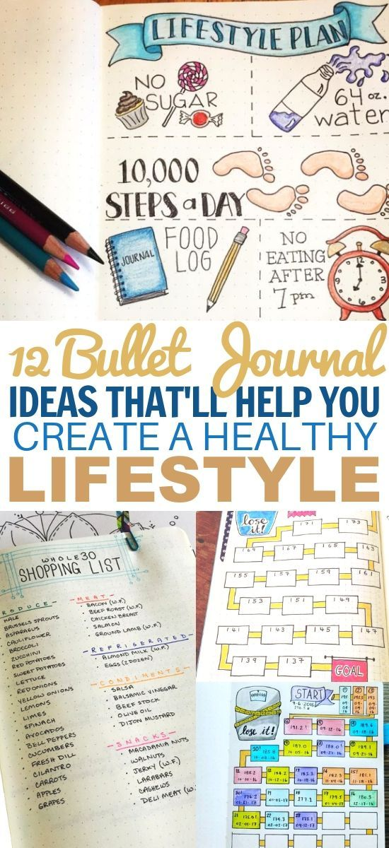#bulletjournal #resolution #bujoideas #journals #newyear #perfect #fitness #journal #weight #bullet...
