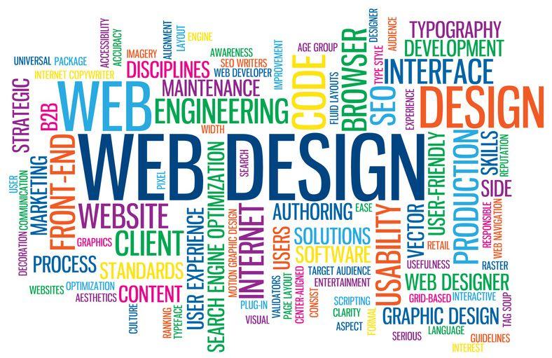 Web Design Uniqueweb Technologies Delhi India Web Design Company Adjectives Web Design