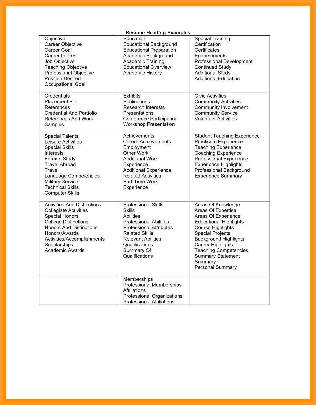 Goals Statement Examples Elegant 12 13 Sample Of Career