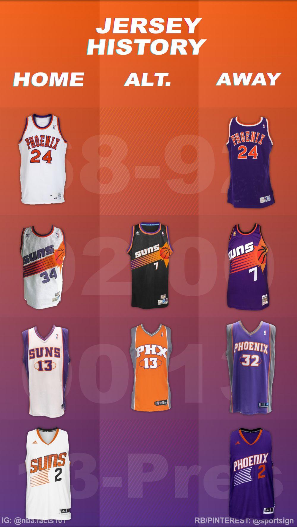 History of the NBA Basketball Team Phoenix Suns Jerseys