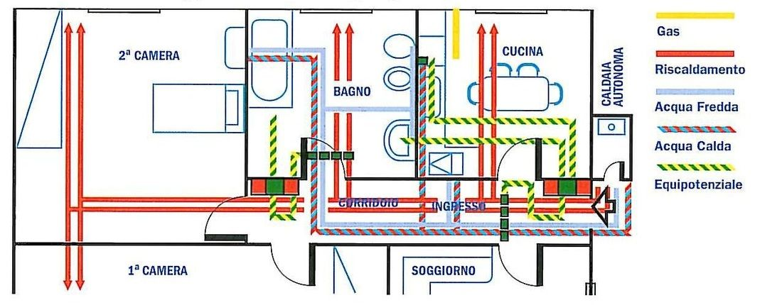 cablaggio vasca calda collegare