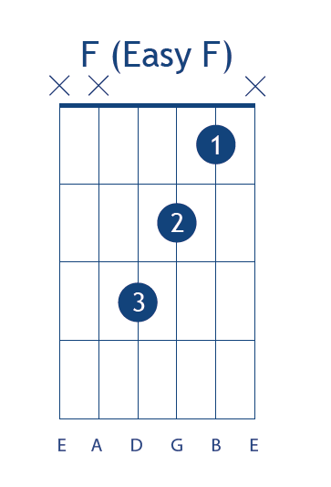 F Chord Guitar Easy Image Collections Chord Guitar Finger Position