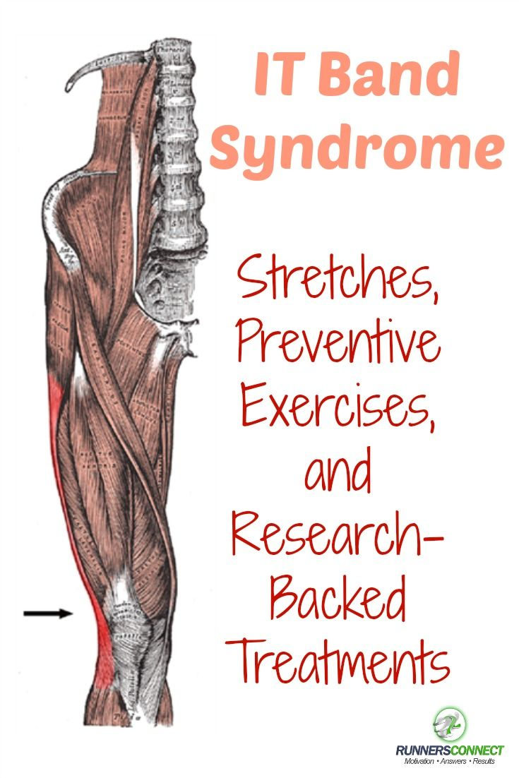 How to Treat IT Band Syndrome Injury for Runners | Pinterest ...