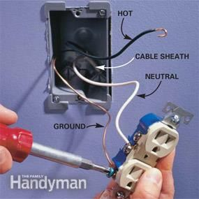 Add An Electrical Outlet Houses Wall Mounted Tv