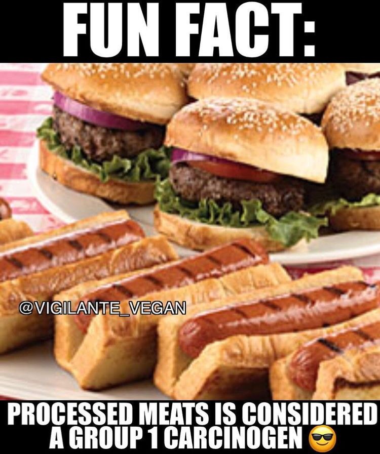 The World Health Organization Classifies Processed Meat As A Group 1 Carcinogen Vegan Facts Going Vegan Why Vegan