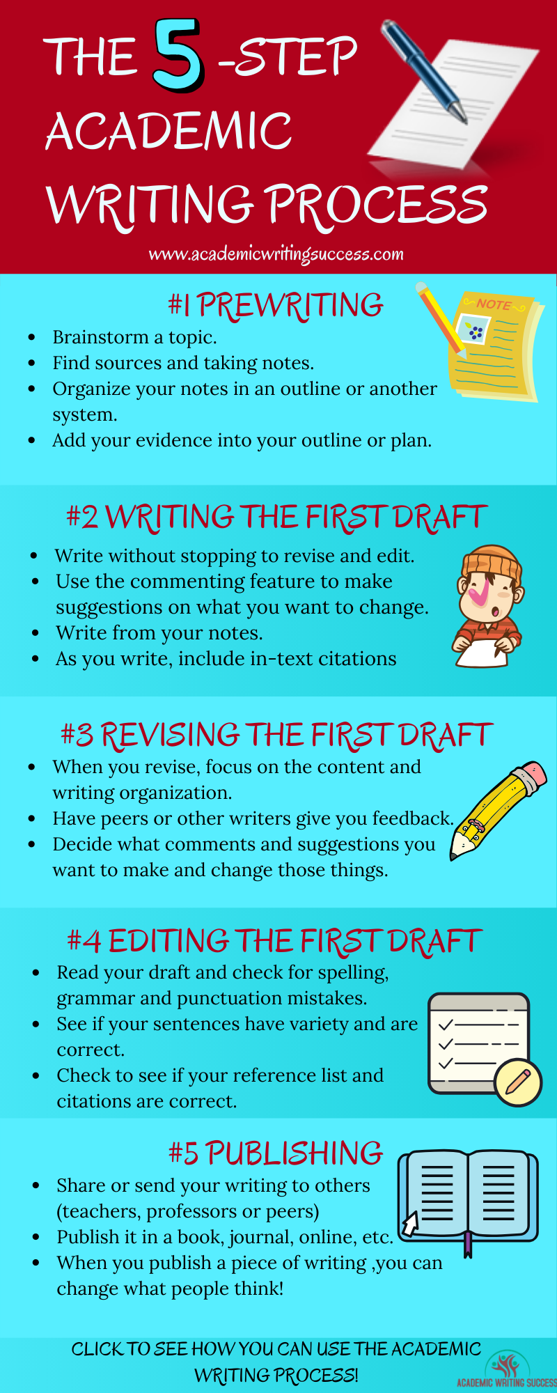 A Quick Tutorial On The Academic Writing Process Academic Writing Success Academic Writing Academic Writing Services Paper Writing Service [ 2000 x 800 Pixel ]