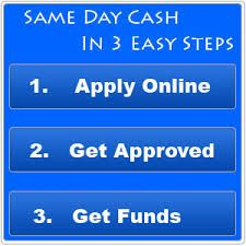 A One Loans Are A Uk Based Company Who Offer Loans For Unemployed To Uk Customer Without Guarantor And U Loans For Poor Credit Loans For Bad Credit Bad Credit