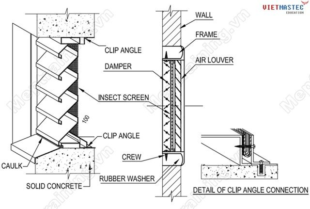 weather proof louver installation (Chi tiết lắp đặt louver