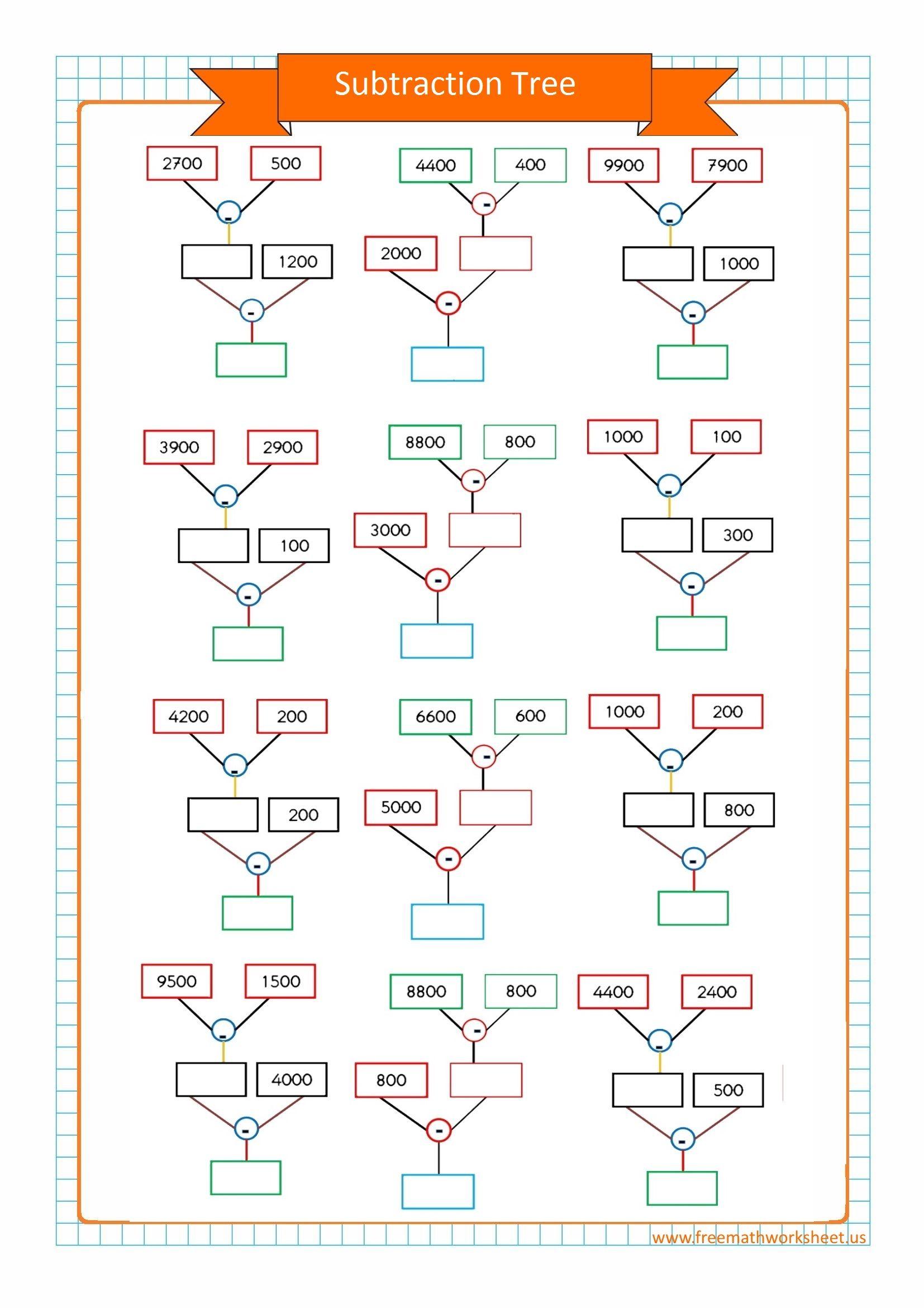 Free Printable Math Worksheets Mathworksheet