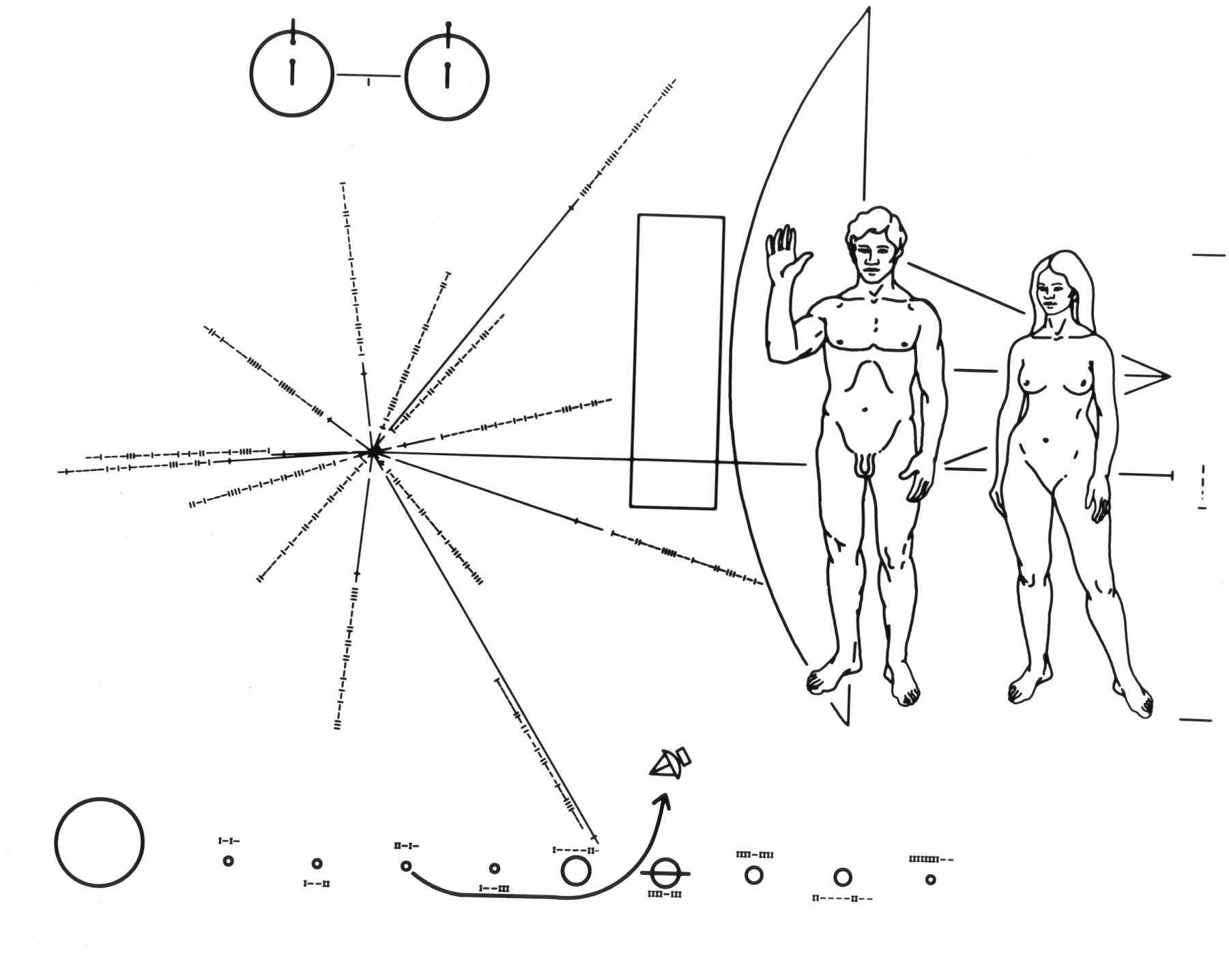 7 Extraterrestrial Space Math Worksheet