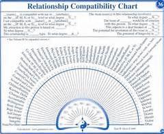 photograph relating to Free Printable Pendulum Charts titled totally free printable pendulum charts E-book Addresses Pinky