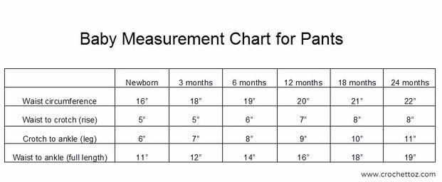 Baby Measurement Chart for Making Pants / Size Chart / Toddler