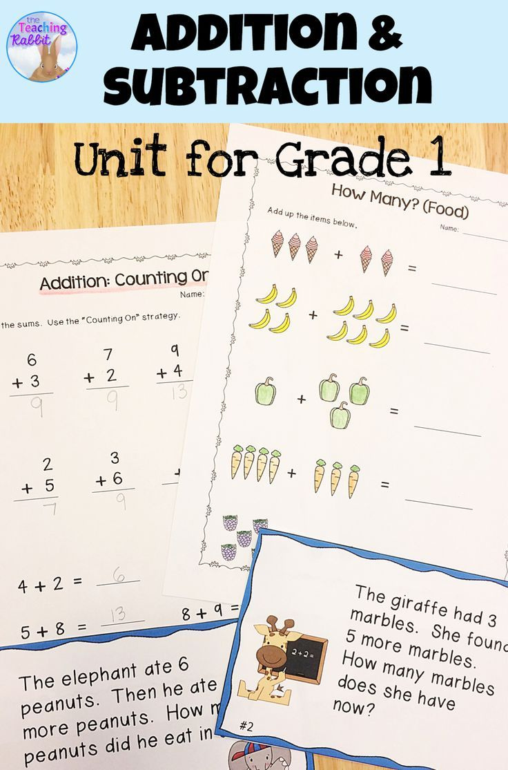 Addition & Subtraction Unit for Grade 1 (Ontario Curriculum ...
