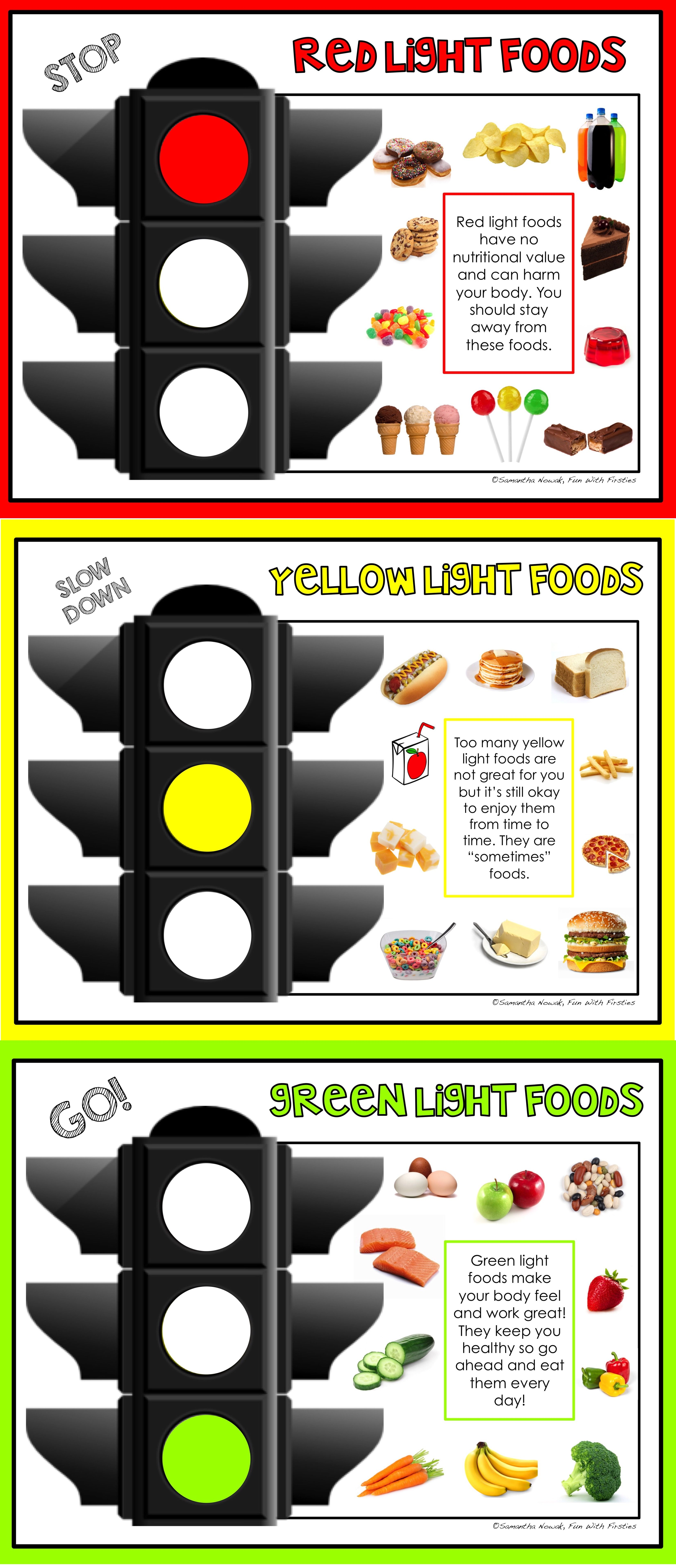 hight resolution of all about traffic light eating and red light foods yellow light foods and green light foods posters lessons and worksheets