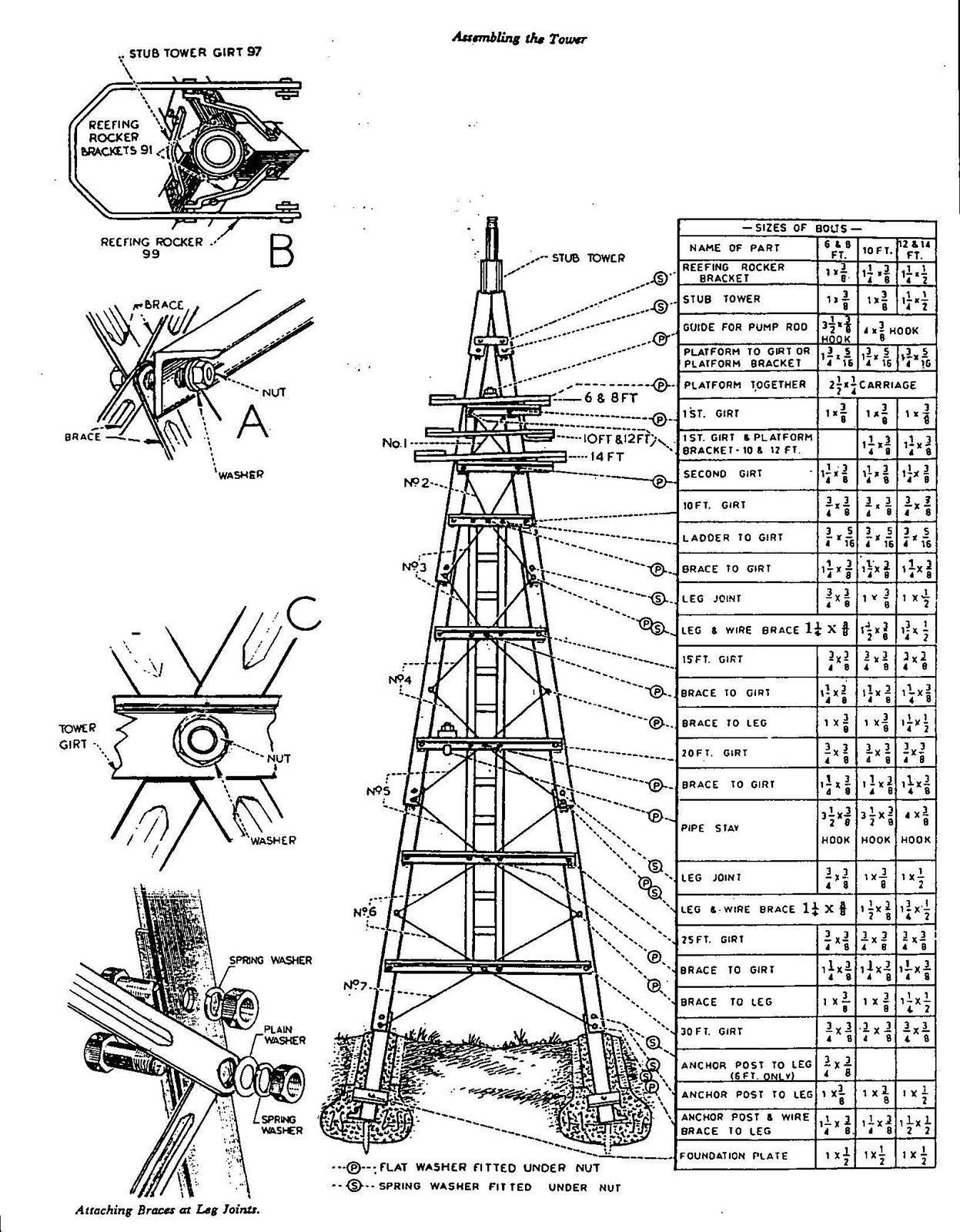 Southern Cross Iz Pattern Windmill Instruction Manual40