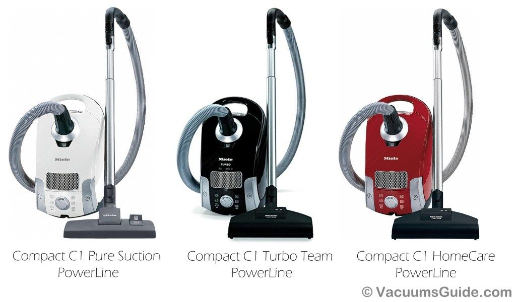 Miele Compact C1 Powerline Shifting The Gear In The Canister