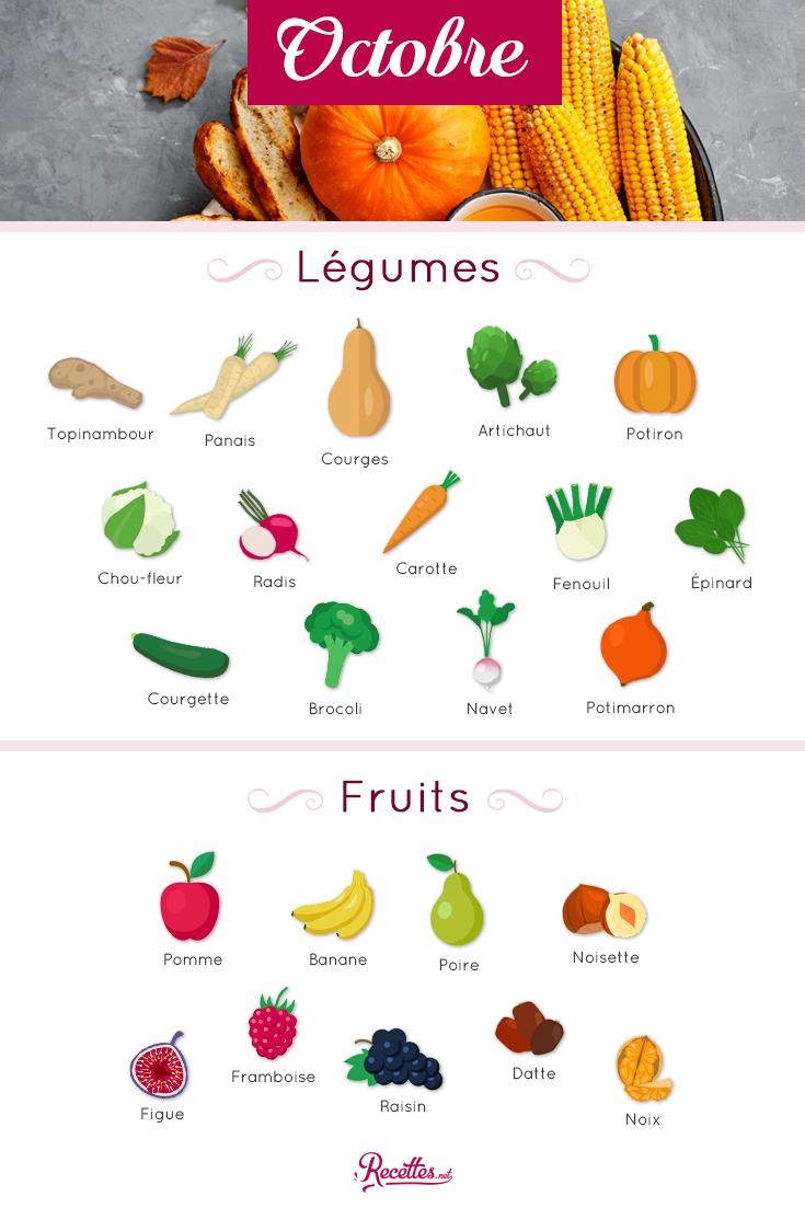 Fruits et légumes de saison - Octobre   Fruits et légumes ...