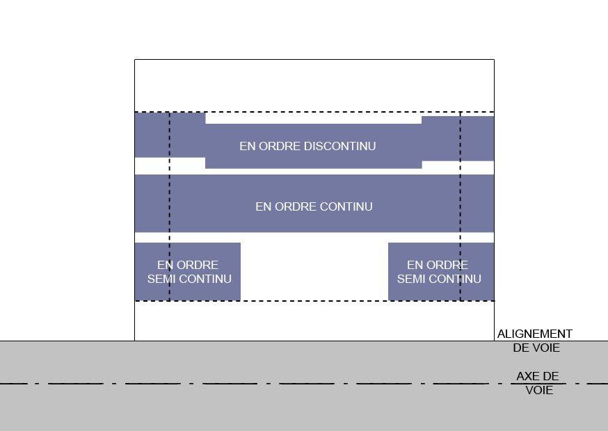 Le plan local d\u0027urbanisme (PLU), avec les zones constructibles et - maison de 100m2 plan