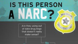 Use This Handy Chart to Spot The Narc In Your Group!