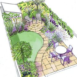 Attractive Gardening Layout Archives   Page 3 Of 10   Gardening Living   Idyllic  Gardens