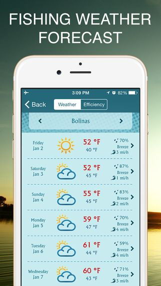Fishbox Fishing Forecast App for Angling. Best Fishing