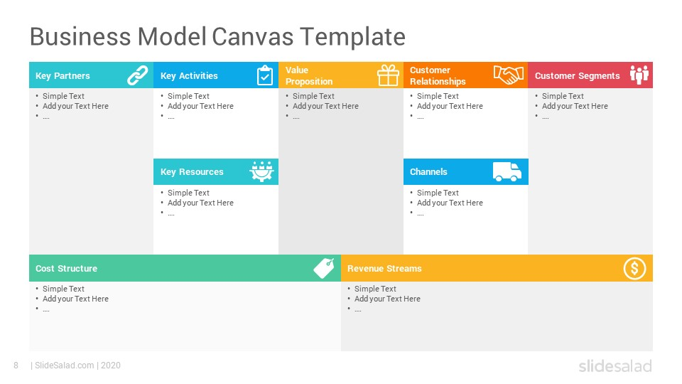 Business Model Canvas Google Slides Template Slidesalad In 2020 Business Model Canvas Business Strategy Strategy Map