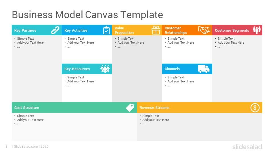 Business Model Canvas Google Slides Template Slidesalad Business Model Canvas Business Model Template Powerpoint Templates