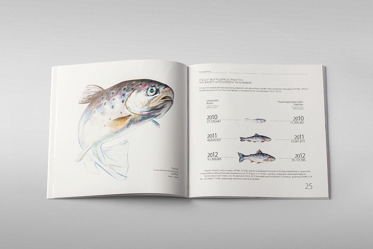 Prometey Bank Annual Report 2012 on Behance Reporte