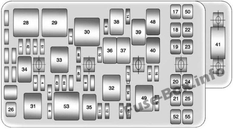 Fuse Box Diagram Chevrolet Malibu 2008 2012 In 2020 Chevrolet Malibu Fuse Box Malibu