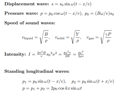 Physics Formulas For Class 11 Physics Formulas Physics Topics Physics