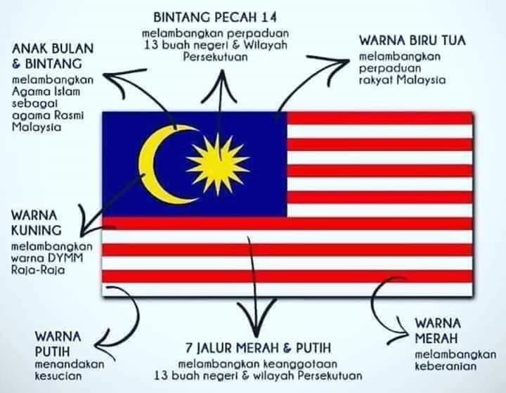 Malaysia Bendera Malaysia Jalur Gemilang Pulau Tioman Jalur Malaysia