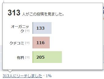 『宣伝する』Facebook新広告のプロモートポスト活用のコツ  http://8en.jp/facebook/promotepost_ad/