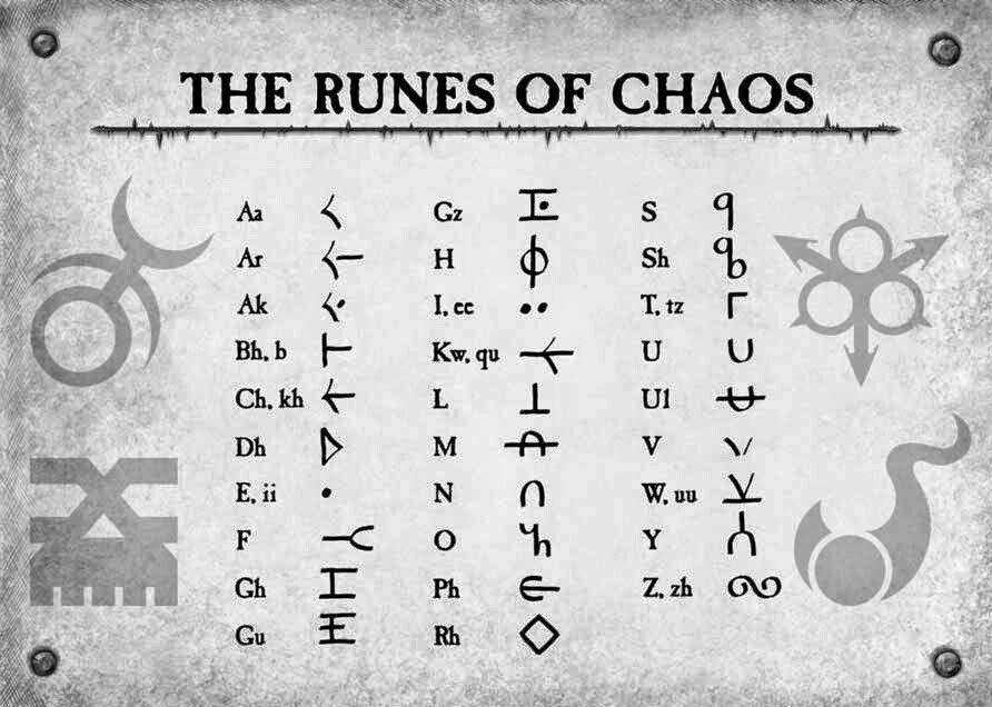 Symbols For Letters Alphabets: Alphabet Symbols, Rune Alphabet