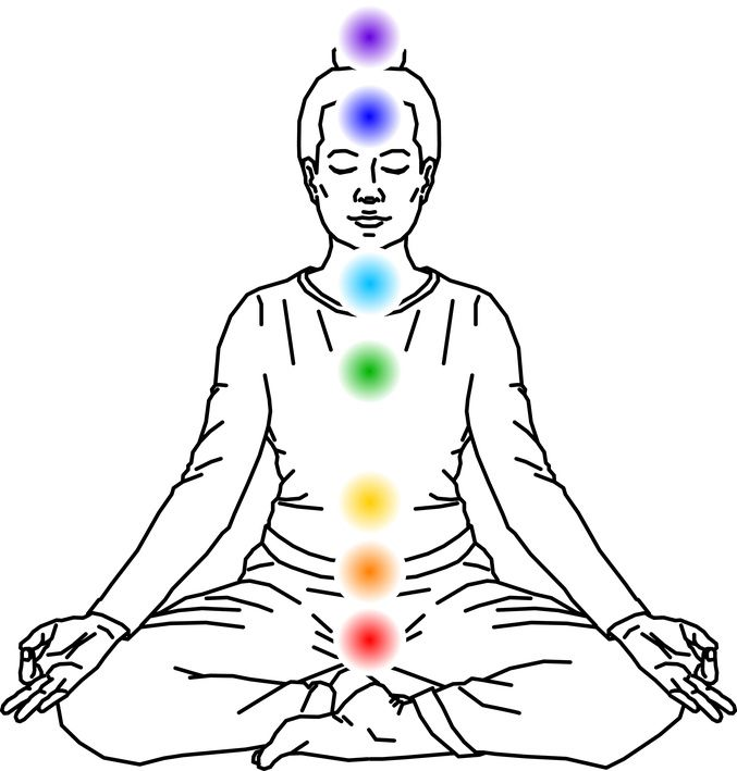 Image result for kundalini exercises