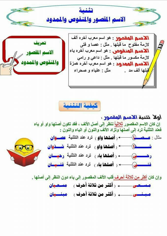 Arabic Learn Arabic Language Arabic Language App Pictures
