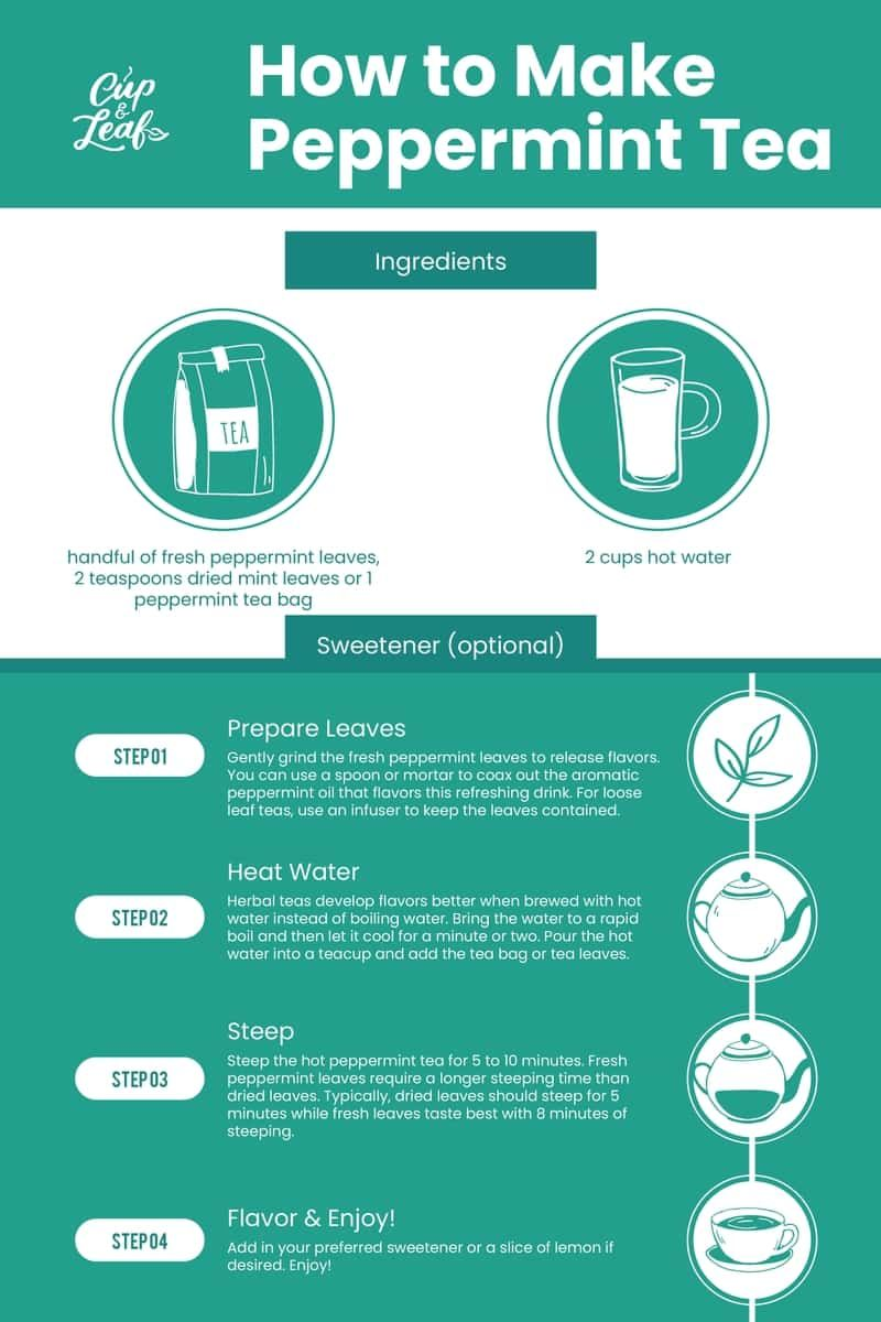 How to make peppermint tea 5 different ways in 2020