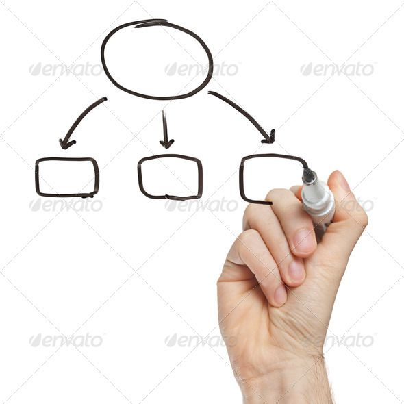 Hand Drawing Chart How To Draw Hands Wordpress Ecommerce Website Themes